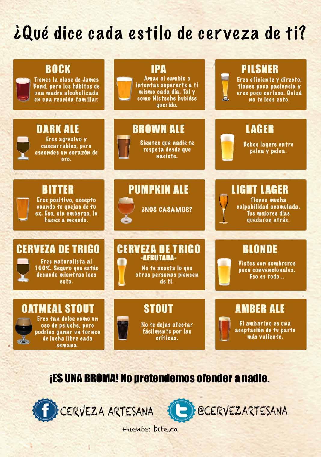 ¿Qué dice cada estilo de cerveza de ti?